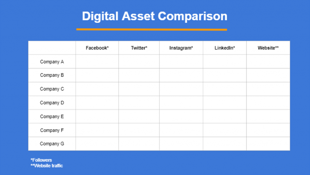 Digital Asset Comparison